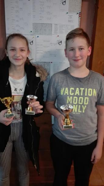 N.Borovičková a V.Koryťák na TILII 18.-19.1.2020
